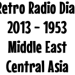 Retro Radio Dial: 1953 Middle East / Central Asia Radio