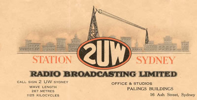 The Art of Radio – Part 1